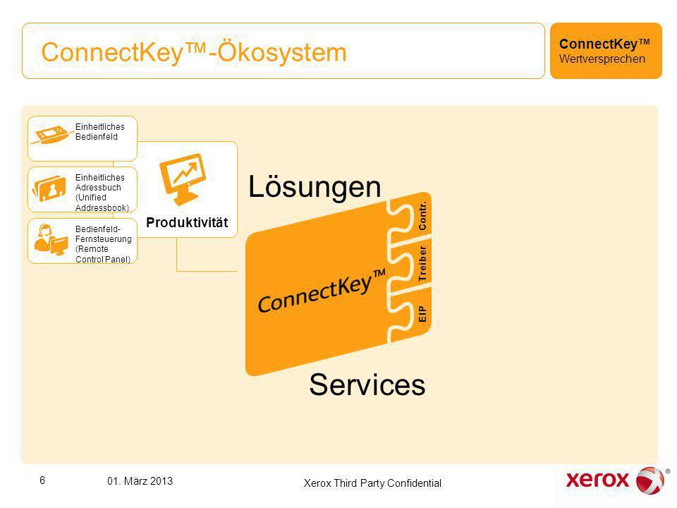 ConnectKey-Ökosystem ConnectKey Wertversprechen Produktivität Bedienfeld- Fernsteuerung (Remote Control Panel) Einheitliches Adressbuch (Unified Addre