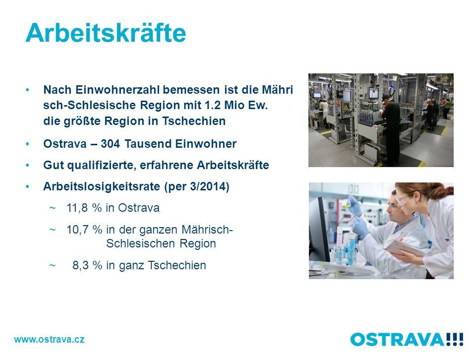 Arbeitskräfte Nach Einwohnerzahl bemessen ist die Mähri sch-Schlesische Region mit 1.2 Mio Ew. die größte Region in Tschechien Ostrava – 304 Tausend E