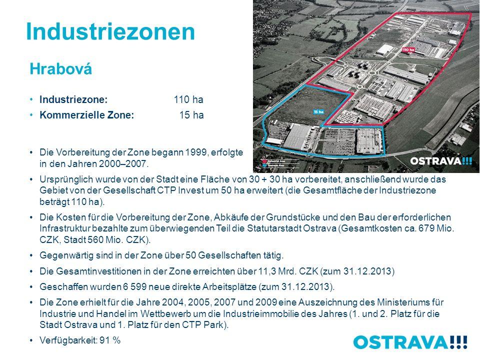 Hrabová Industriezone:110 ha Kommerzielle Zone: 15 ha Die Vorbereitung der Zone begann 1999, erfolgte in den Jahren 2000–2007. Ursprünglich wurde von