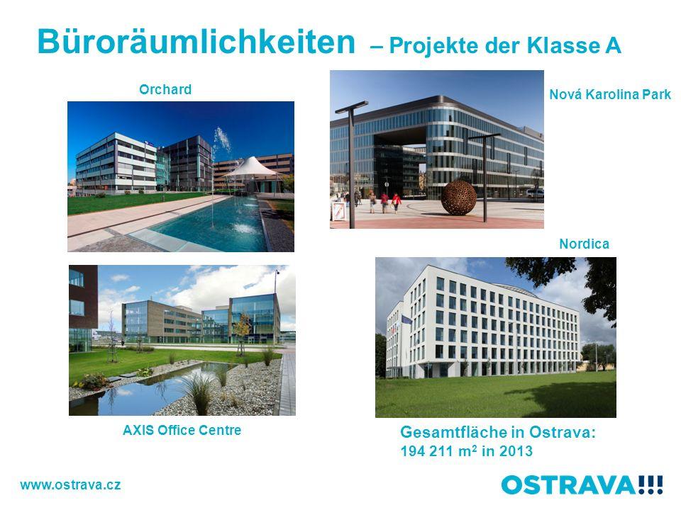 Büroräumlichkeiten – Projekte der Klasse A Orchard Nordica Nová Karolina Park AXIS Office Centre Gesamtfläche in Ostrava: 194 211 m 2 in 2013 www.ostr