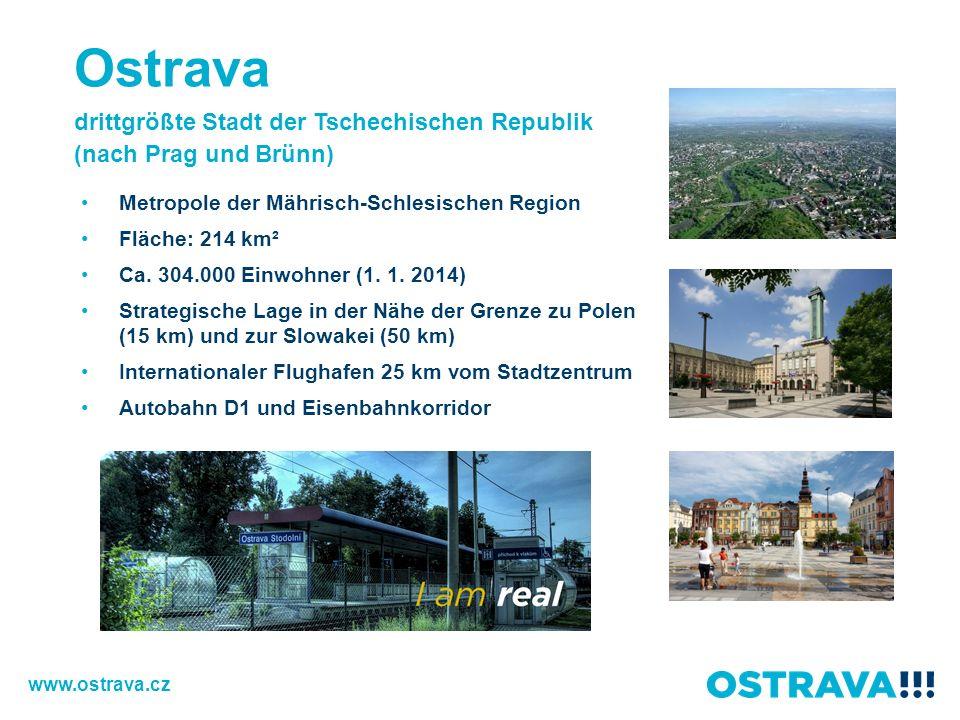 Metropole der Mährisch-Schlesischen Region Fläche: 214 km² Ca. 304.000 Einwohner (1. 1. 2014) Strategische Lage in der Nähe der Grenze zu Polen (15 km
