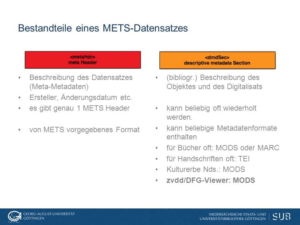 Bestandteile eines METS-Datensatzes Beschreibung des Datensatzes (Meta-Metadaten) Ersteller, Änderungsdatum etc. es gibt genau 1 METS Header von METS