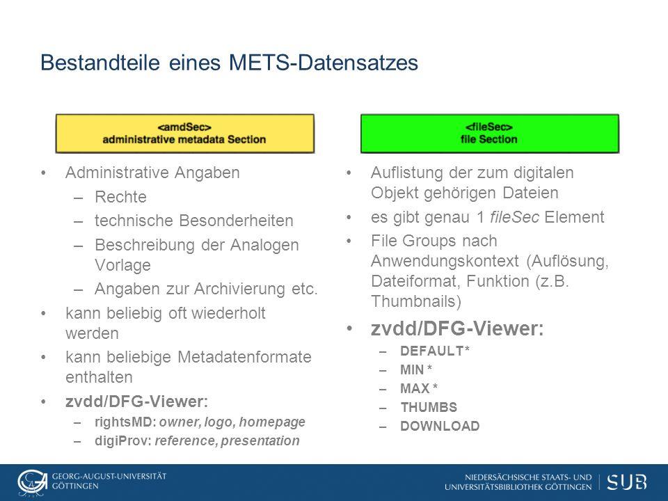 Bestandteile eines METS-Datensatzes Administrative Angaben –Rechte –technische Besonderheiten –Beschreibung der Analogen Vorlage –Angaben zur Archivie