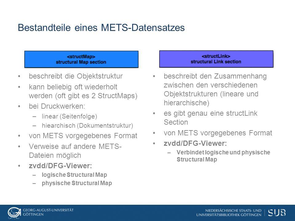 Bestandteile eines METS-Datensatzes beschreibt die Objektstruktur kann beliebig oft wiederholt werden (oft gibt es 2 StructMaps) bei Druckwerken: –lin