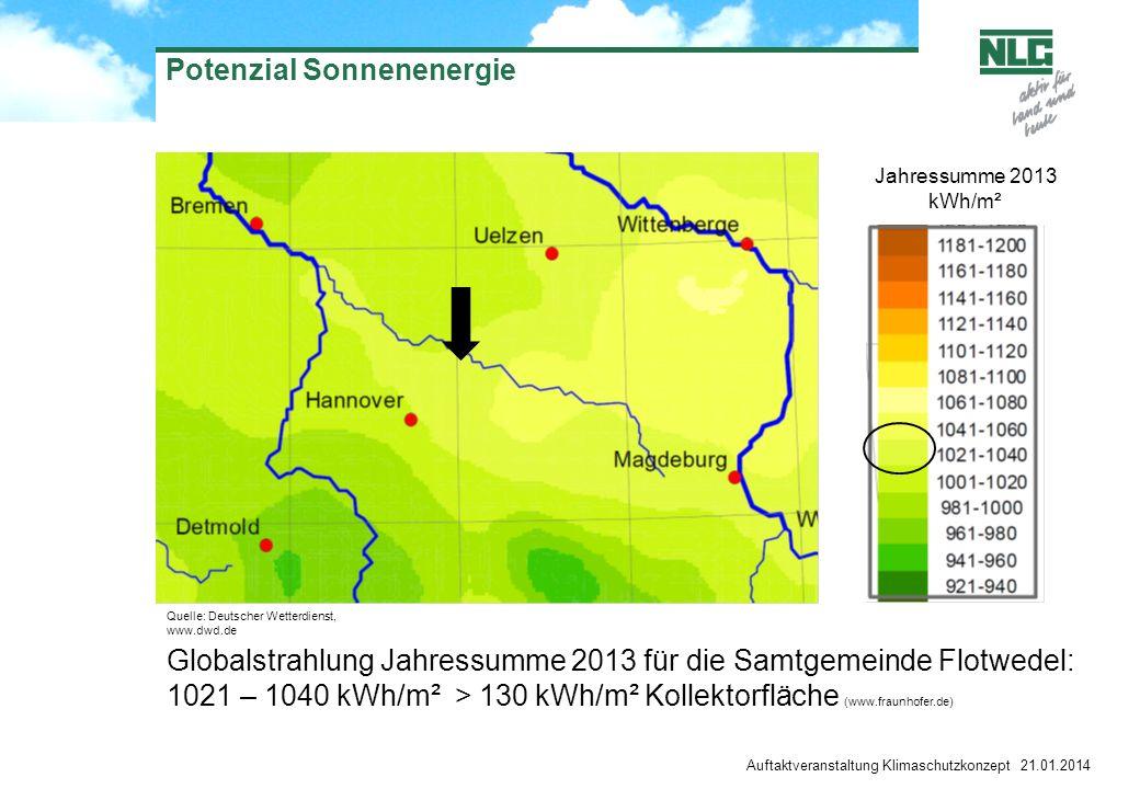 Potenzial Sonnenenergie Auftaktveranstaltung Klimaschutzkonzept 21.01.2014 Jahressumme 2013 kWh/m² Quelle: Deutscher Wetterdienst, www.dwd.de Globalst