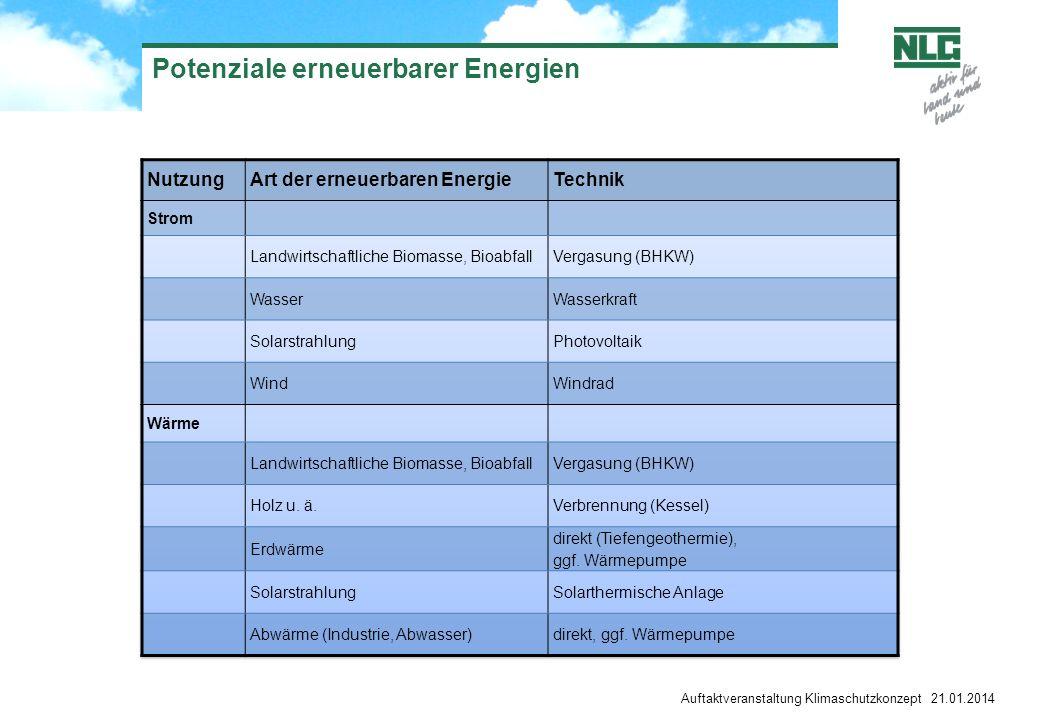 Potenziale erneuerbarer Energien Auftaktveranstaltung Klimaschutzkonzept 21.01.2014