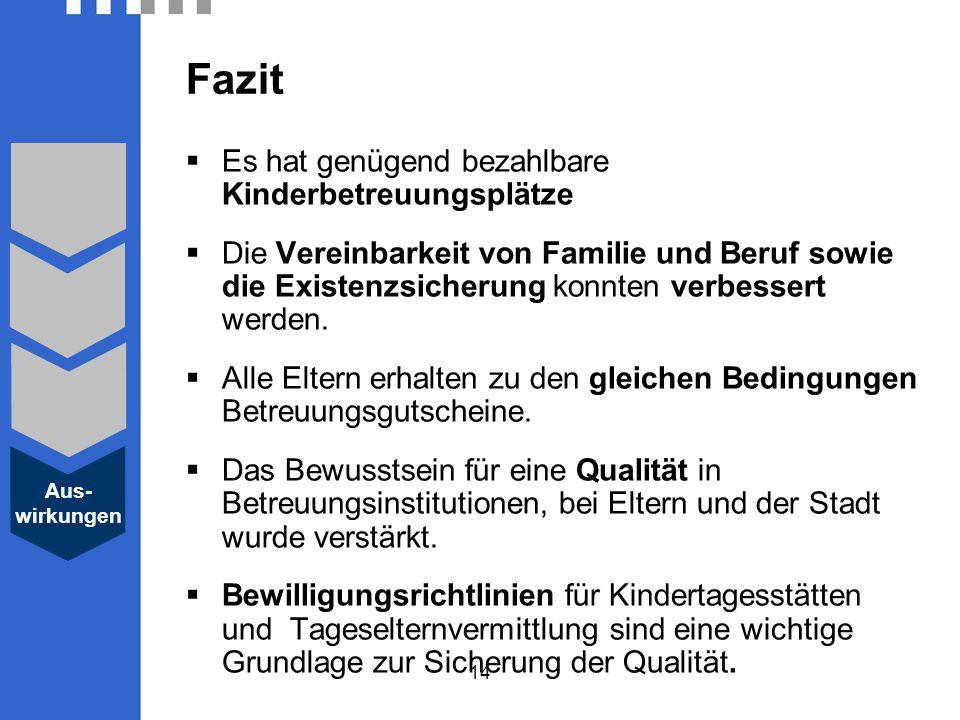 14 Es hat genügend bezahlbare Kinderbetreuungsplätze Die Vereinbarkeit von Familie und Beruf sowie die Existenzsicherung konnten verbessert werden.