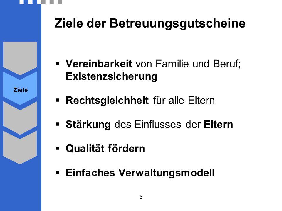 6 Wohl des Kindes ElternKindertagesstätten Tageselternvermittlung Stadt Luzern Aufgaben Betreuung wählen Leistungen einschätzen Aufgaben Dienstleistung anbieten Aufgaben Aufsicht und Bewilligung Qualität Ziele