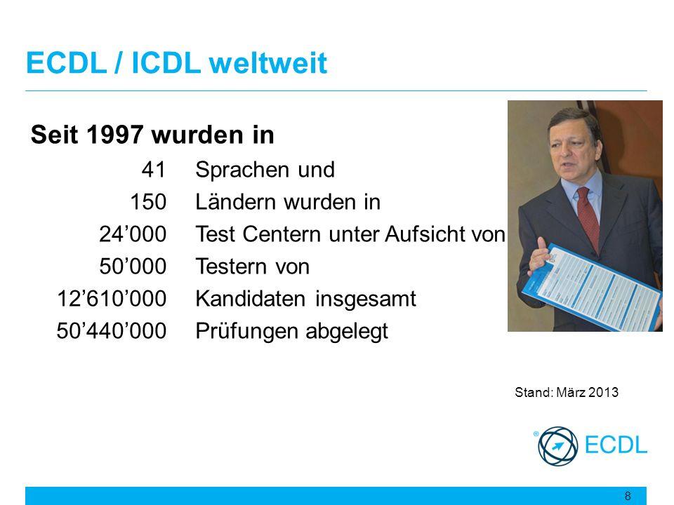 ECDL / ICDL weltweit Seit 1997 wurden in 41Sprachen und 150Ländern wurden in 24000Test Centern unter Aufsicht von 50000Testern von 12610000Kandidaten