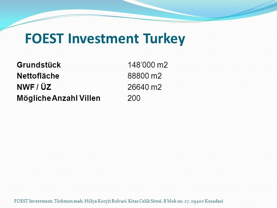 Grundstück 148000 m2 Nettofläche 88800 m2 NWF / ÜZ 26640 m2 Mögliche Anzahl Villen 200 FOEST Investment Turkey FOEST Investment, Türkmen mah. Hülya Ko