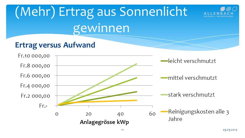 Ertrag versus Aufwand 11 (Mehr) Ertrag aus Sonnenlicht gewinnen 29.03.2014