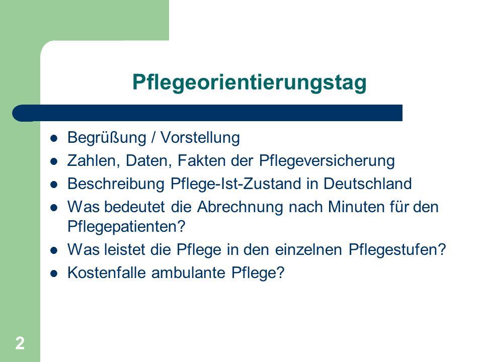 2 Pflegeorientierungstag Begrüßung / Vorstellung Zahlen, Daten, Fakten der Pflegeversicherung Beschreibung Pflege-Ist-Zustand in Deutschland Was bedeu