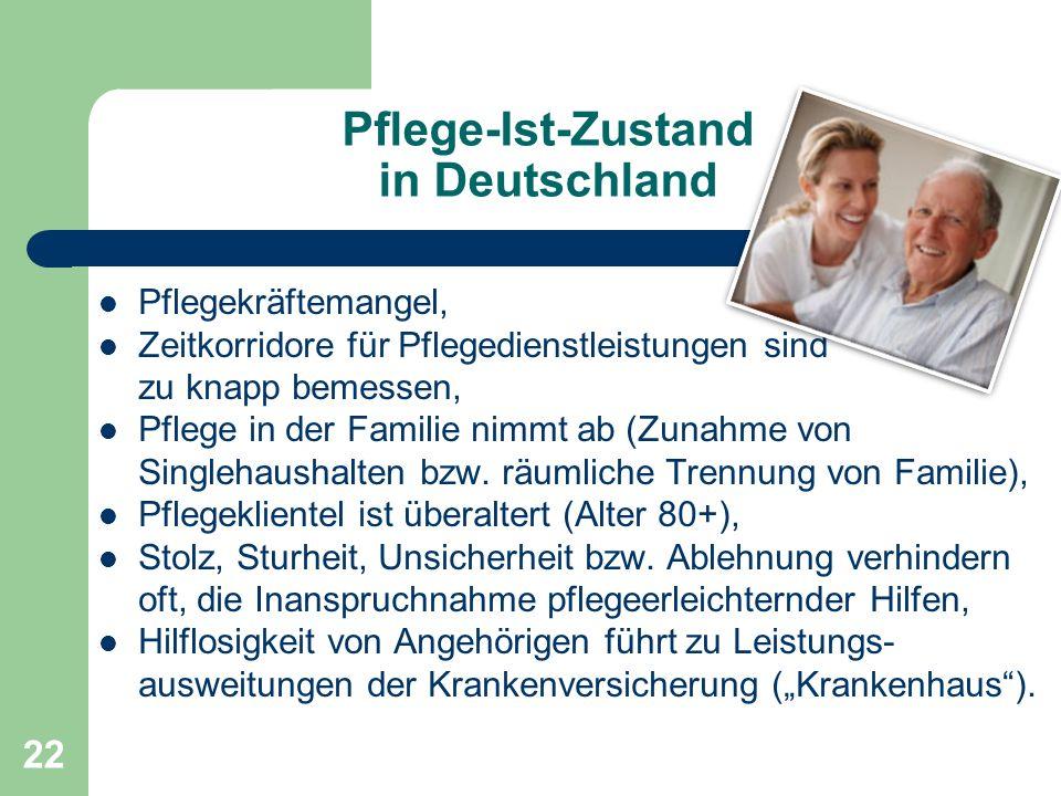 22 Pflege-Ist-Zustand in Deutschland Pflegekräftemangel, Zeitkorridore für Pflegedienstleistungen sind zu knapp bemessen, Pflege in der Familie nimmt