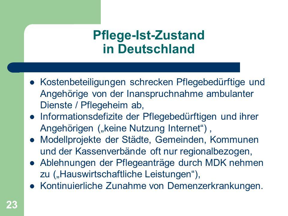 23 Pflege-Ist-Zustand in Deutschland Kostenbeteiligungen schrecken Pflegebedürftige und Angehörige von der Inanspruchnahme ambulanter Dienste / Pflege