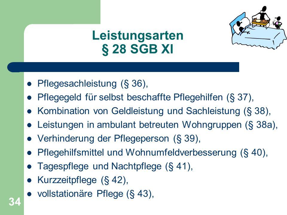 Leistungsarten § 28 SGB XI Pflegesachleistung (§ 36), Pflegegeld für selbst beschaffte Pflegehilfen (§ 37), Kombination von Geldleistung und Sachleist