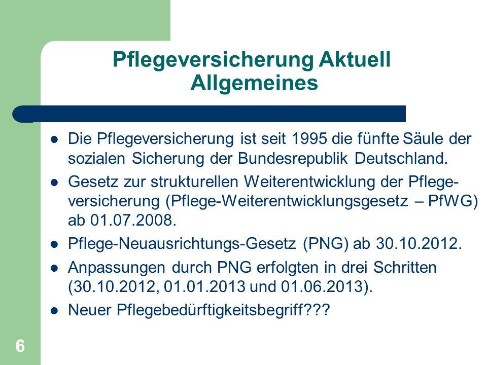 7 Pflegeversicherung Aktuell Finanzierung Beitragssatzanhebung ab 01.01.2013 um 0,10% auf insgesamt 2,05% für Versicherte.