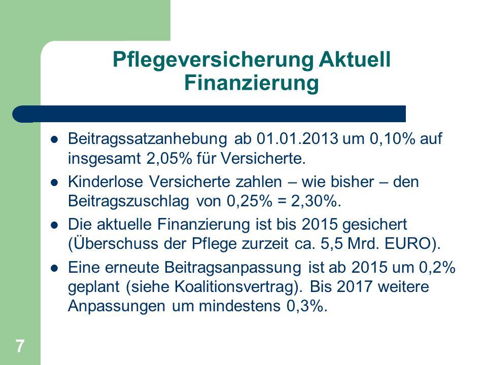 7 Pflegeversicherung Aktuell Finanzierung Beitragssatzanhebung ab 01.01.2013 um 0,10% auf insgesamt 2,05% für Versicherte. Kinderlose Versicherte zahl