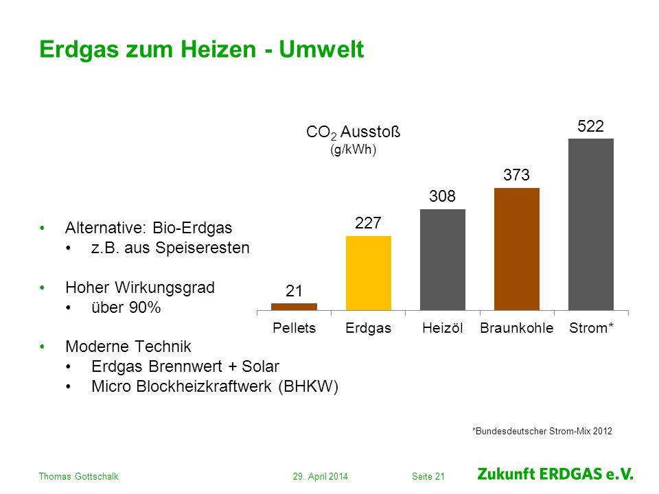 Seite 21 Erdgas zum Heizen - Umwelt Alternative: Bio-Erdgas z.B. aus Speiseresten Hoher Wirkungsgrad über 90% Moderne Technik Erdgas Brennwert + Solar