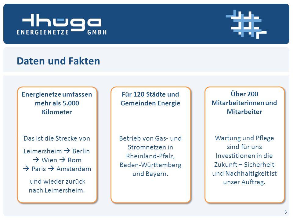 Seite 24 Erdgas zum Heizen - Modernisierung 29. April 2014Thomas Gottschalk