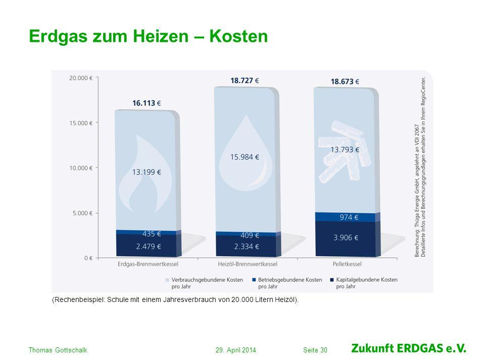 Seite 30 Erdgas zum Heizen – Kosten 29. April 2014Thomas Gottschalk (Rechenbeispiel: Schule mit einem Jahresverbrauch von 20.000 Litern Heizöl).