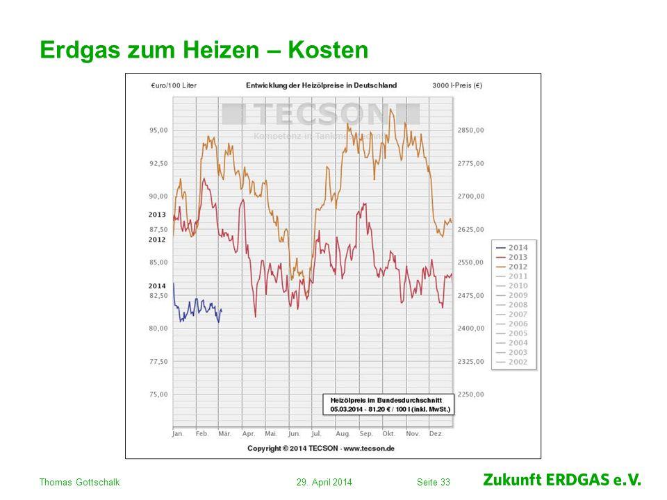 Seite 33 Erdgas zum Heizen – Kosten 29. April 2014Thomas Gottschalk