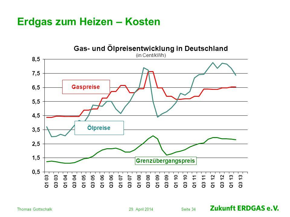 Seite 34 Erdgas zum Heizen – Kosten 29. April 2014Thomas Gottschalk