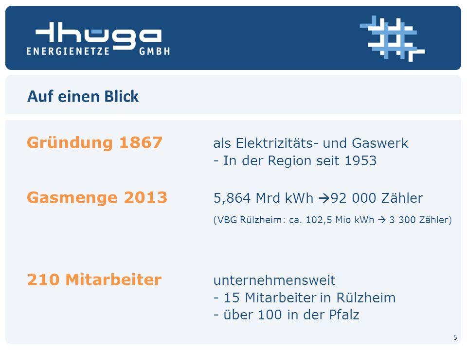 Auf einen Blick Gründung 1867 als Elektrizitäts- und Gaswerk - In der Region seit 1953 Gasmenge 2013 5,864 Mrd kWh 92 000 Zähler (VBG Rülzheim: ca. 10