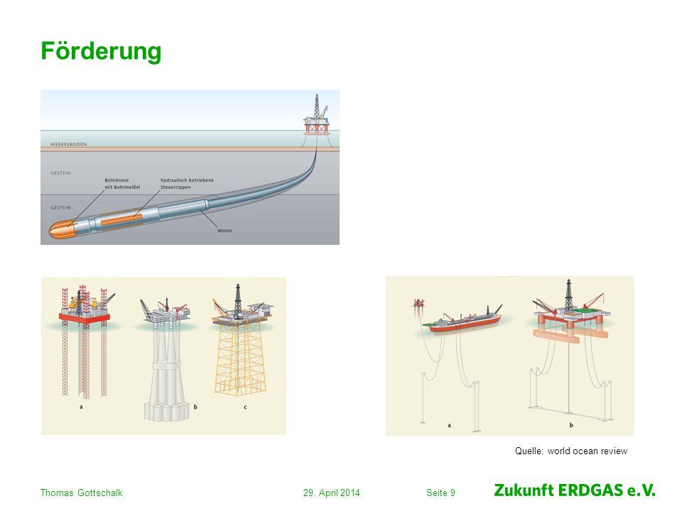 Seite 10 Erdgasreserven 29. April 2014Thomas Gottschalk Reserven für ca. 60 Jahre