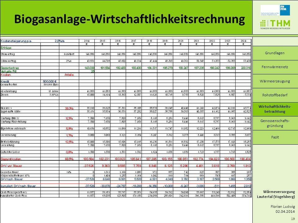 19 Biogasanlage-Wirtschaftlichkeitsrechnung Wärmeversorgung Lautertal (Vogelsberg) Florian Ludwig 02.04.2014 Grundlagen Wärmeerzeugung Wirtschaftlichk