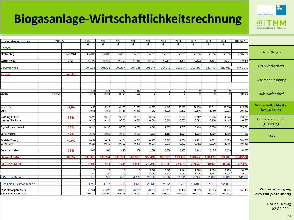 20 Biogasanlage-Wirtschaftlichkeitsrechnung Wärmeversorgung Lautertal (Vogelsberg) Florian Ludwig 02.04.2014 Grundlagen Wärmeerzeugung Wirtschaftlichk