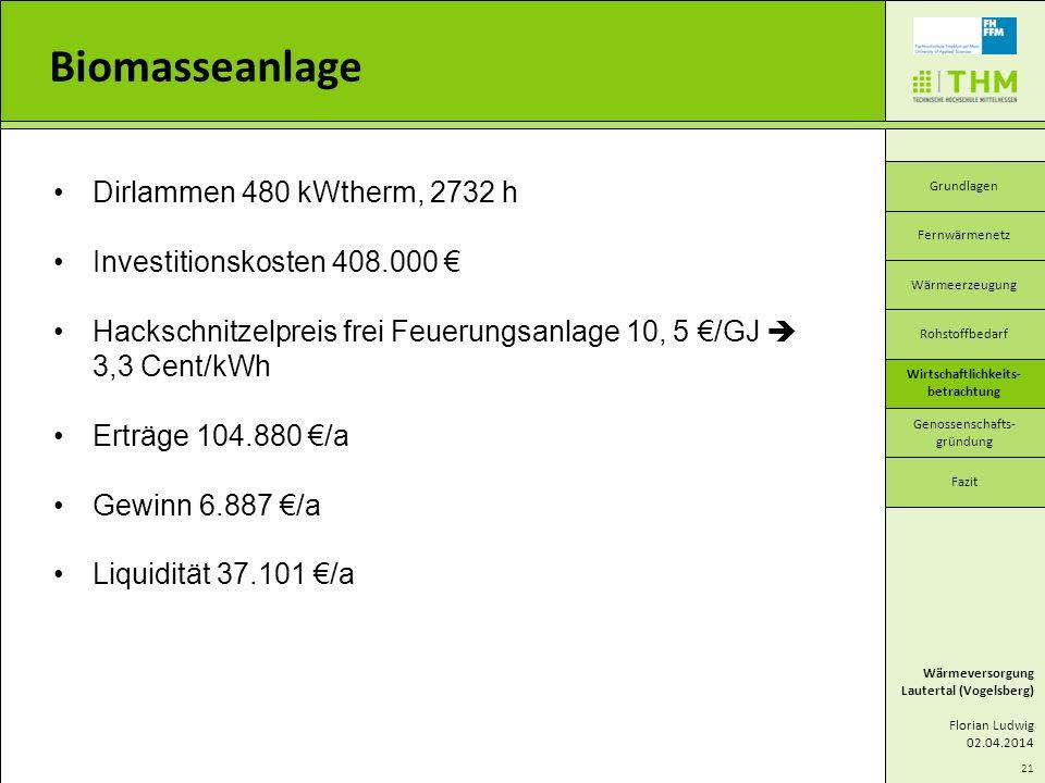 Dirlammen 480 kWtherm, 2732 h Investitionskosten 408.000 Hackschnitzelpreis frei Feuerungsanlage 10, 5 /GJ 3,3 Cent/kWh Erträge 104.880 /a Gewinn 6.88