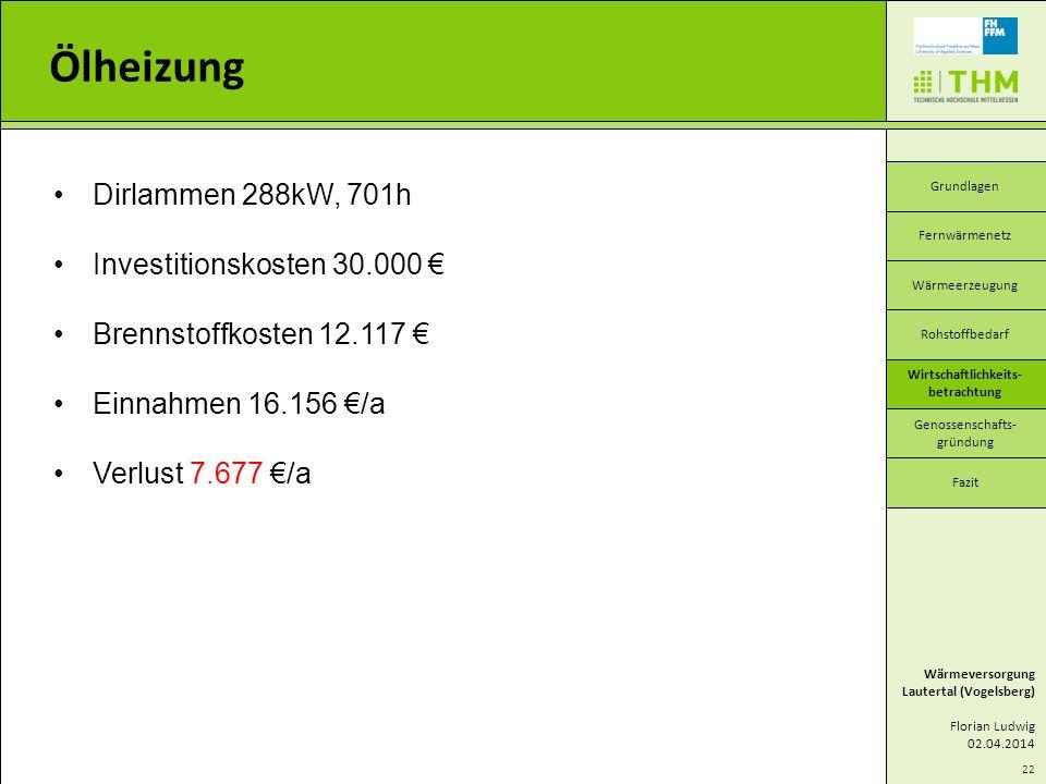 Dirlammen 288kW, 701h Investitionskosten 30.000 Brennstoffkosten 12.117 Einnahmen 16.156 /a Verlust 7.677 /a 22 Ölheizung Wärmeversorgung Lautertal (V