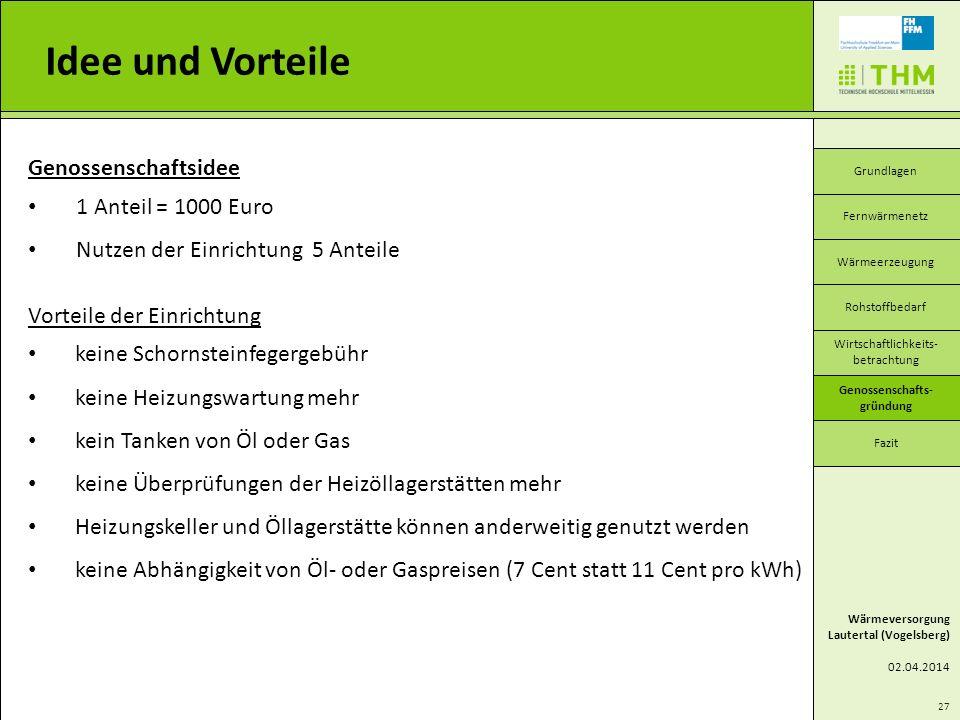 Genossenschaftsidee 1 Anteil = 1000 Euro Nutzen der Einrichtung 5 Anteile Vorteile der Einrichtung keine Schornsteinfegergebühr keine Heizungswartung