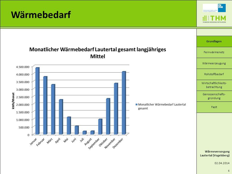 Wärmebedarf Wärmeversorgung Lautertal (Vogelsberg) 02.04.2014 Fernwärmenetz Wärmeerzeugung Wirtschaftlichkeits- betrachtung Genossenschafts- gründung