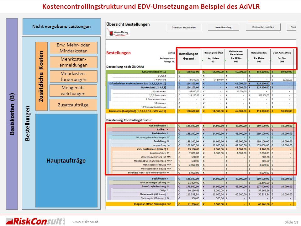 Slide 11 www.riskcon.at Kostencontrollingstruktur und EDV-Umsetzung am Beispiel des AdVLR Basiskosten (B) Bestellungen Nicht vergebene Leistungen Haup