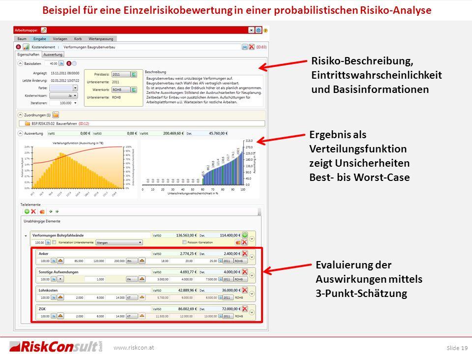 Slide 19 www.riskcon.at Beispiel für eine Einzelrisikobewertung in einer probabilistischen Risiko-Analyse Risiko-Beschreibung, Eintrittswahrscheinlich