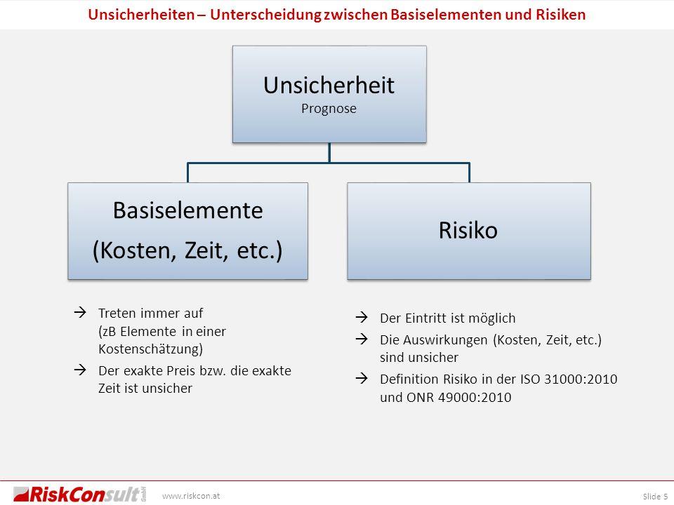 Slide 5 www.riskcon.at Unsicherheiten – Unterscheidung zwischen Basiselementen und Risiken Treten immer auf (zB Elemente in einer Kostenschätzung) Der