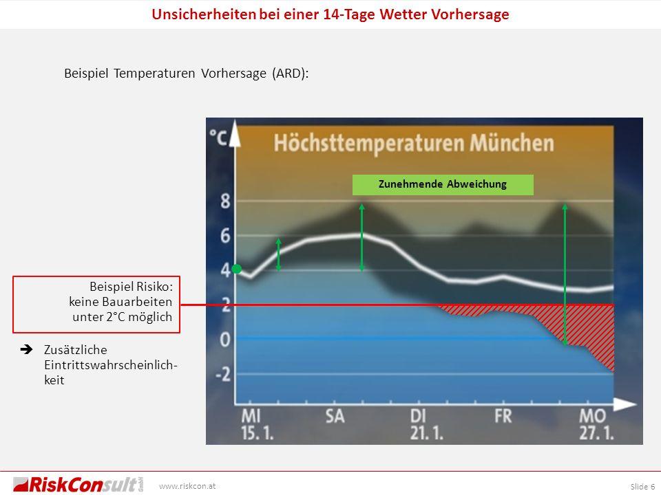 Slide 6 www.riskcon.at Unsicherheiten bei einer 14-Tage Wetter Vorhersage Beispiel Temperaturen Vorhersage (ARD): Beispiel Risiko: keine Bauarbeiten u