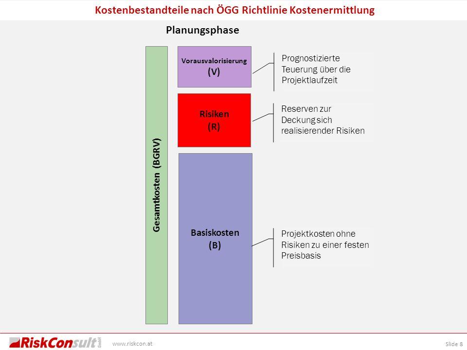 Slide 8 www.riskcon.at Kostenbestandteile nach ÖGG Richtlinie Kostenermittlung Planungsphase Vorausvalorisierung (V) Prognostizierte Teuerung über die