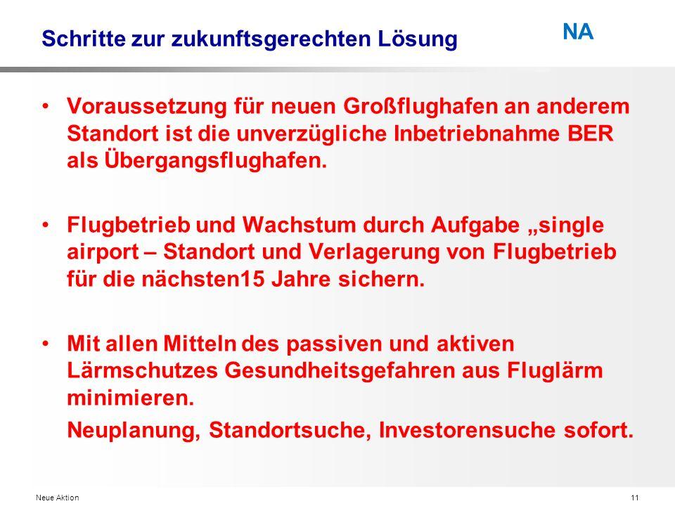 Neue Aktion11 NA Schritte zur zukunftsgerechten Lösung Voraussetzung für neuen Großflughafen an anderem Standort ist die unverzügliche Inbetriebnahme BER als Übergangsflughafen.