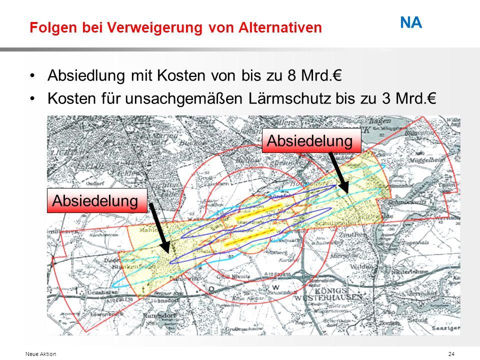 Neue Aktion24 NA Folgen bei Verweigerung von Alternativen Absiedlung mit Kosten von bis zu 8 Mrd.