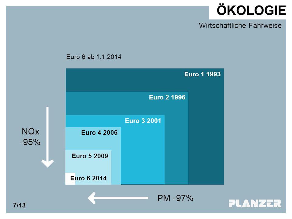 Euro 6 ab 1.1.2014 Euro 1 1993 Euro 2 1996 Euro 3 2001 Euro 4 2006 Euro 5 2009 Euro 6 2014 NOx -95% PM -97% 7/13 Wirtschaftliche Fahrweise
