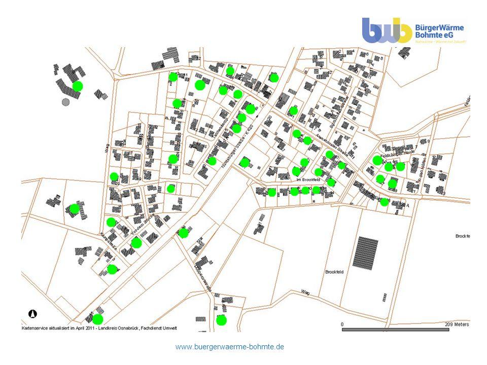 www.buergerwaerme-bohmte.de Wichtige Regelungen in den technischen Anschlußbedingungen (TAB) Wärmeträger Hausanschlußraum Systemtrennung Messpunkt