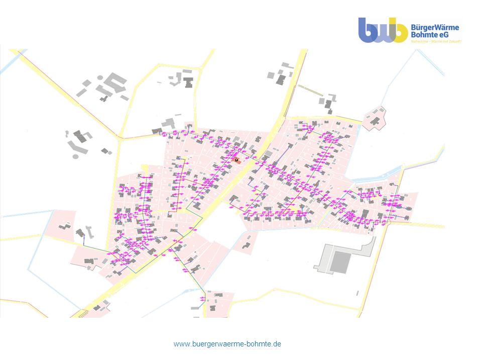 www.buergerwaerme-bohmte.de