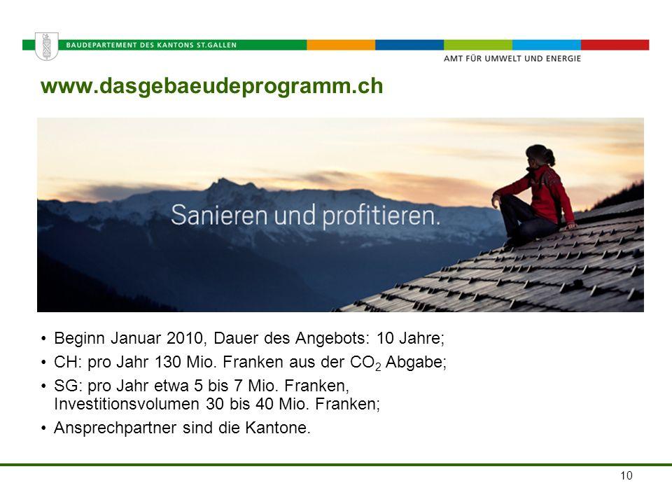 Amt für Umwelt und Energie www.dasgebaeudeprogramm.ch 10 Beginn Januar 2010, Dauer des Angebots: 10 Jahre; CH: pro Jahr 130 Mio. Franken aus der CO 2