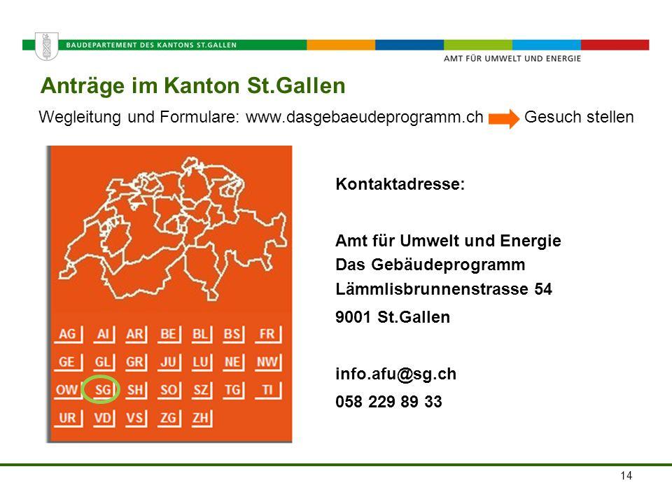 Amt für Umwelt und Energie Anträge im Kanton St.Gallen 14 Kontaktadresse: Amt für Umwelt und Energie Das Gebäudeprogramm Lämmlisbrunnenstrasse 54 9001