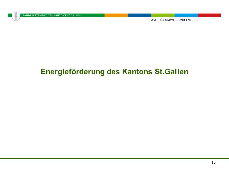 Amt für Umwelt und Energie Energieförderung des Kantons St.Gallen 15