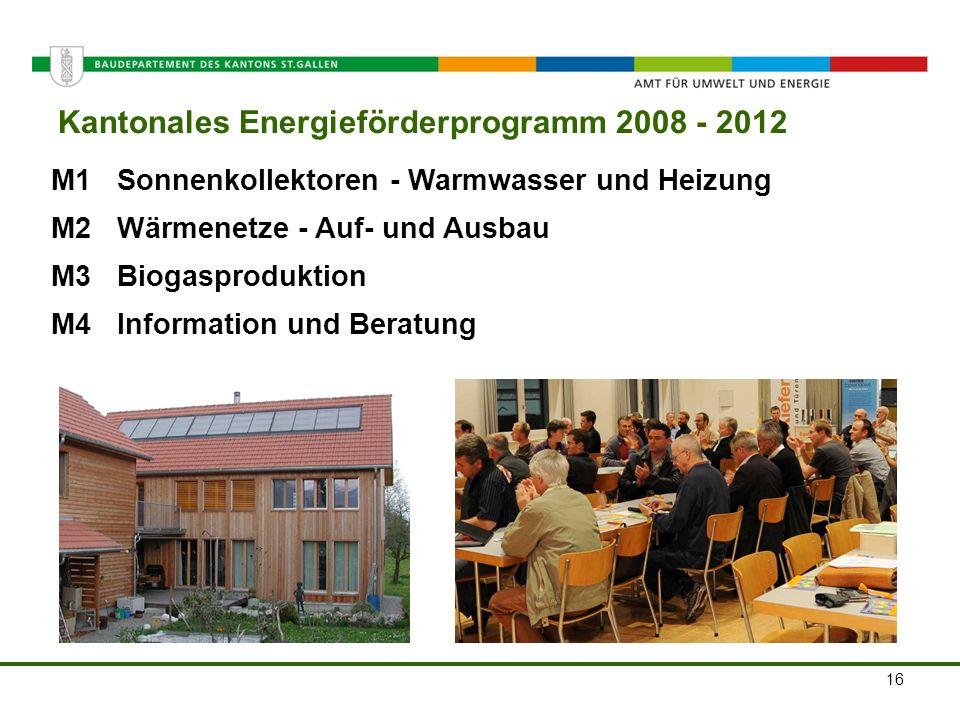 Amt für Umwelt und Energie M1Sonnenkollektoren - Warmwasser und Heizung M2Wärmenetze - Auf- und Ausbau M3Biogasproduktion M4Information und Beratung K