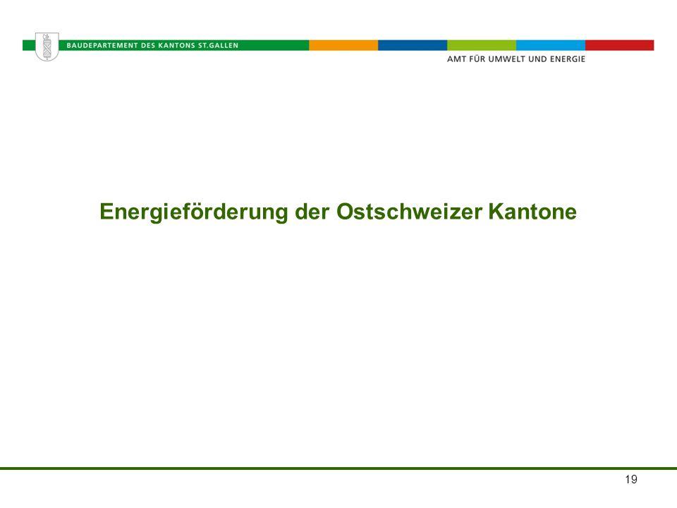 Amt für Umwelt und Energie Energieförderung der Ostschweizer Kantone 19