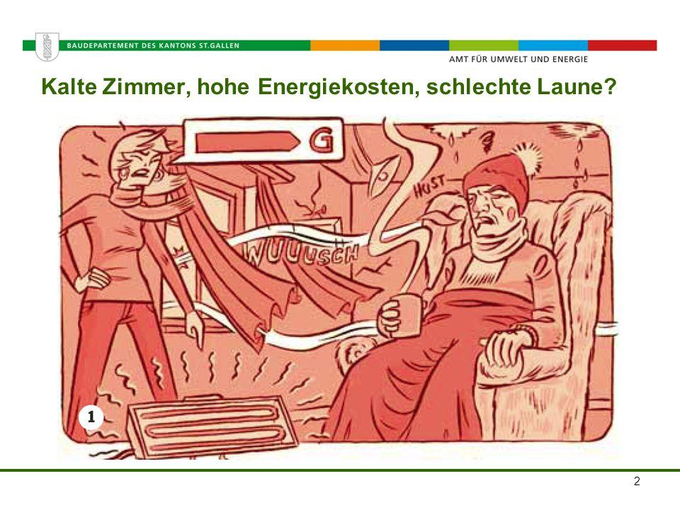 Amt für Umwelt und Energie Kalte Zimmer, hohe Energiekosten, schlechte Laune? 2